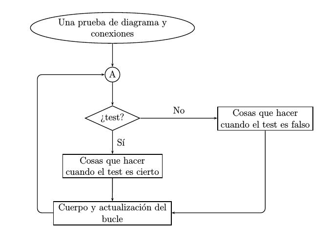Diagramas de flujo en latex una ltima variante del diagrama anterior introduzca ccuart Image collections